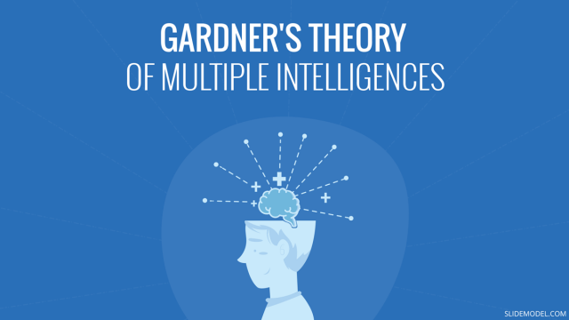 Gardner's Theory of Multiple Intelligences (8 Types of Intelligences)
