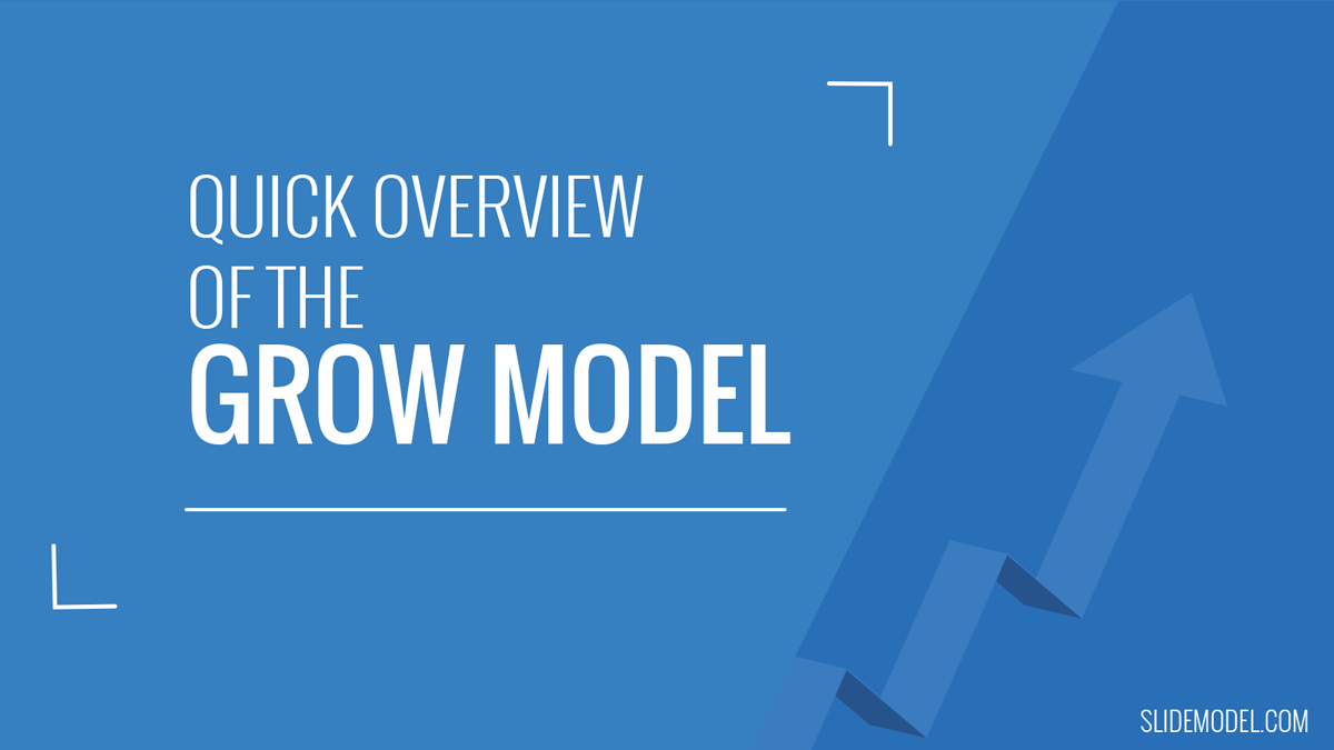Quick Overview of the GROW Model PPT Template