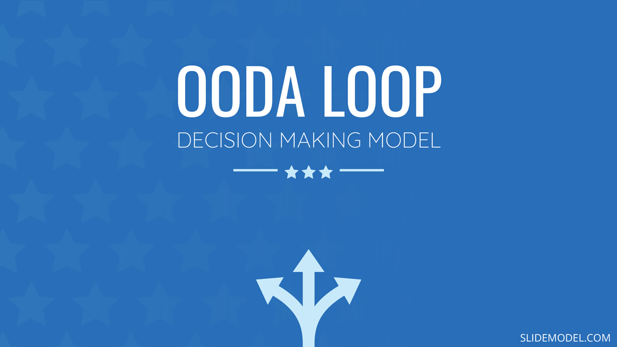 Countering Business Competitors using OODA Loop Decision Making Model PPT Template