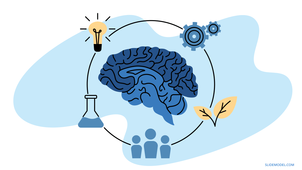 Types of Cognitive Bias When Presenting PPT Template