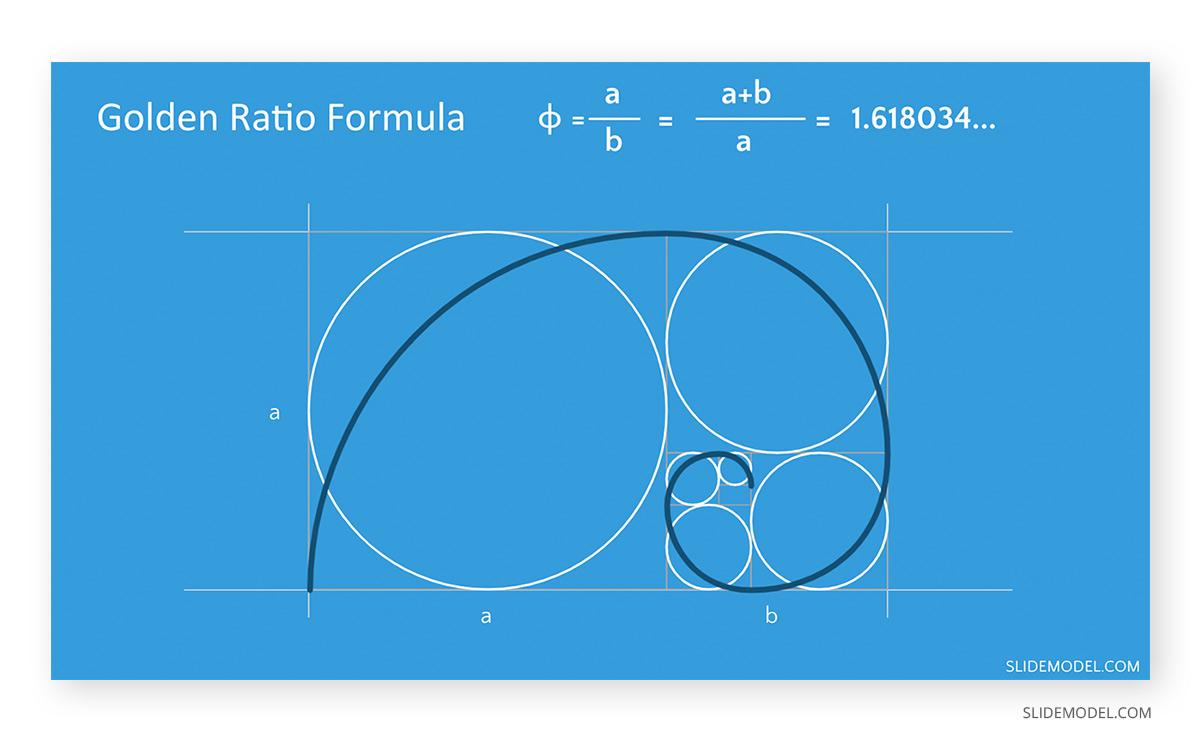 Golden Ratio Science Of Proportion Formula PPT