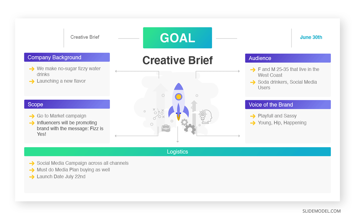 One Page Creative Brief PPT Template