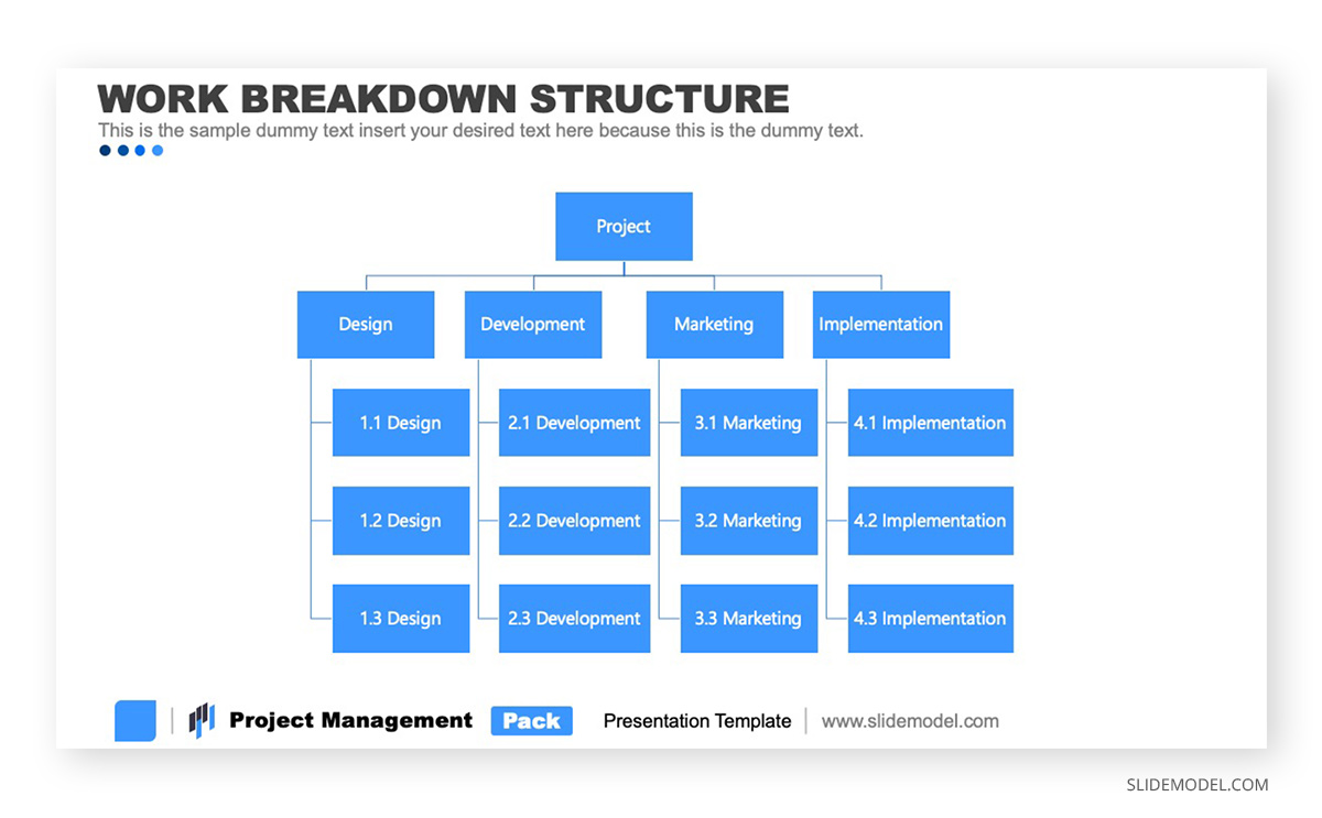 Work Breakdown Structure Project Management PMBok PPT Template
