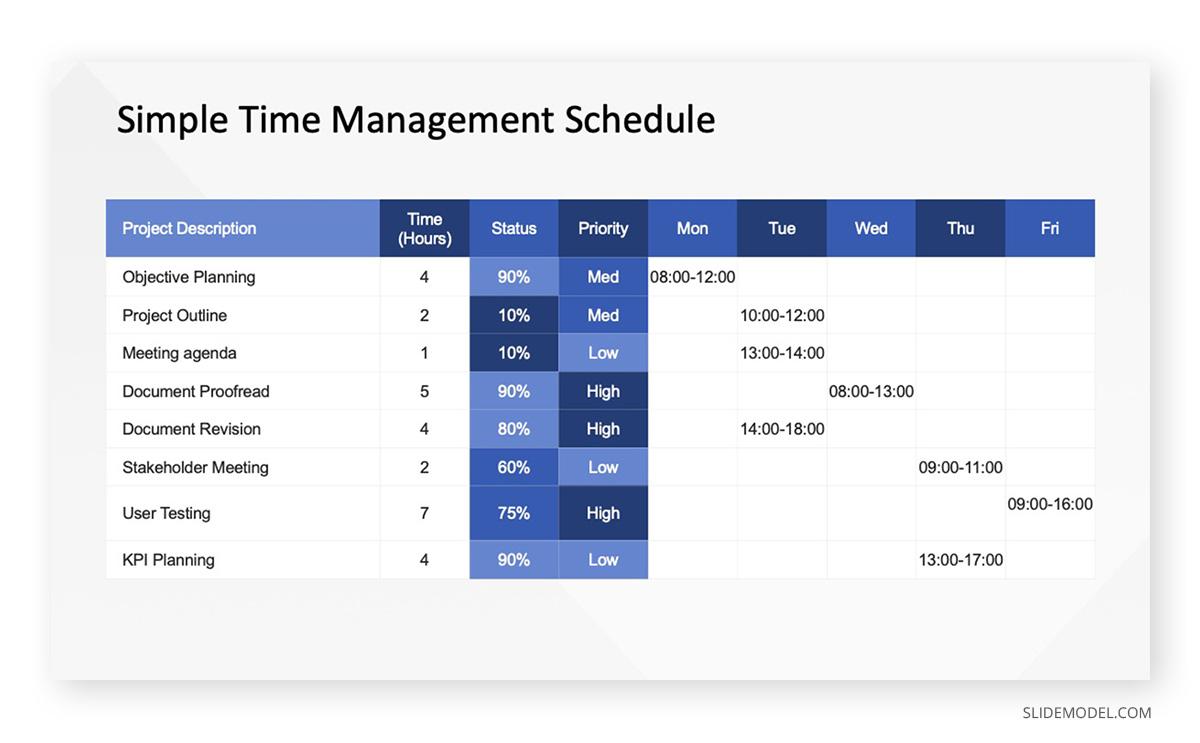 Time Management Simple Time Management PPT