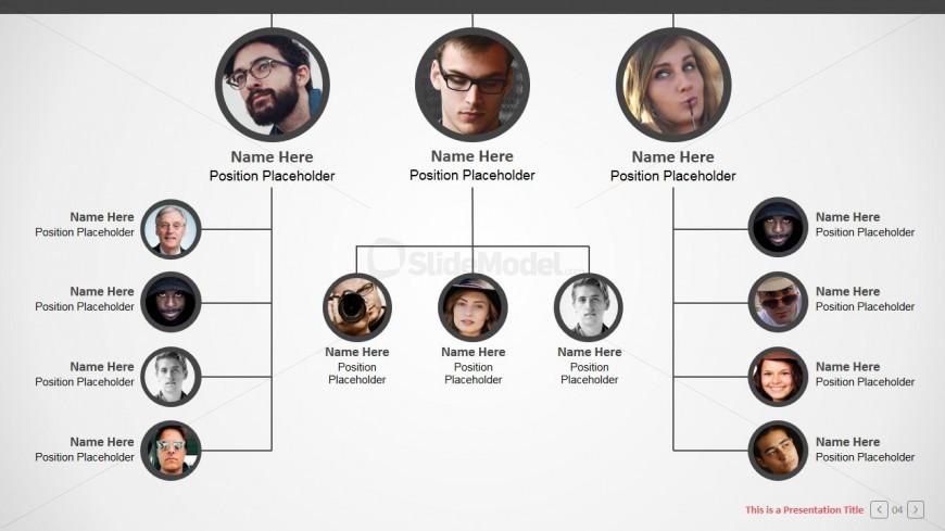 PowerPoint Slide Design Organizational Chart