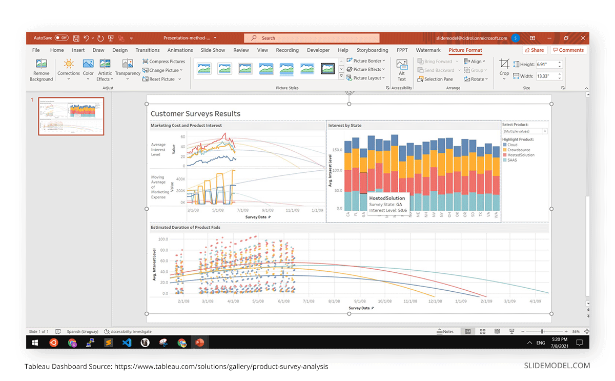 Customer Survey Tableau Dashboard into PowerPoint Template