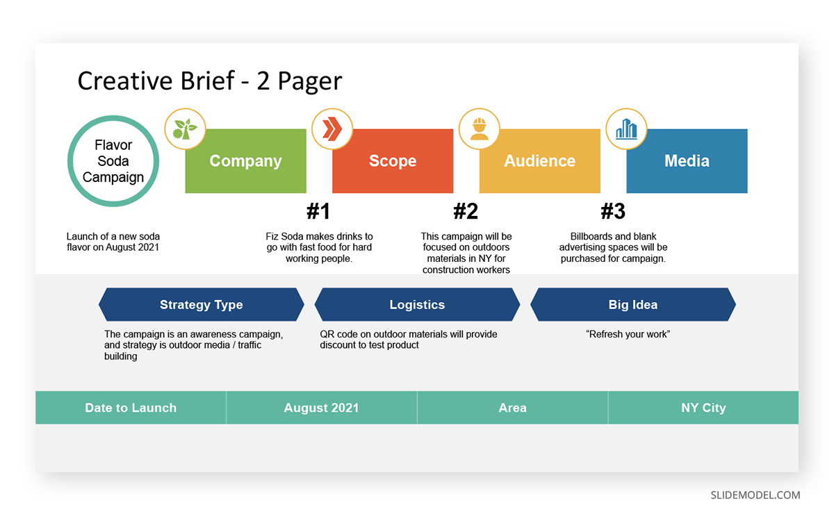 Executive Summary 2 Page Creative Brief PPT Template
