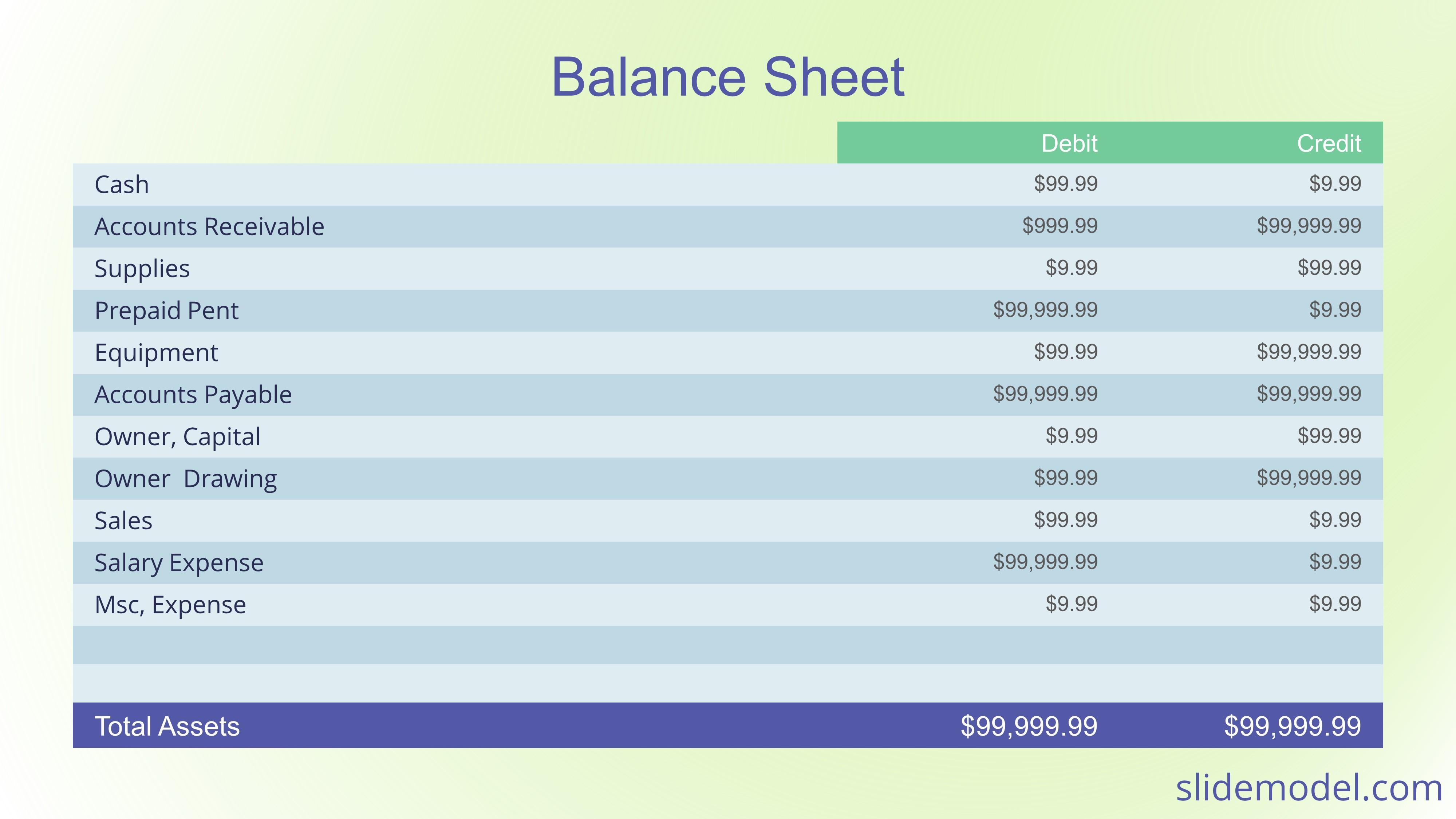 Balance Sheet PowerPoint Tempaltes