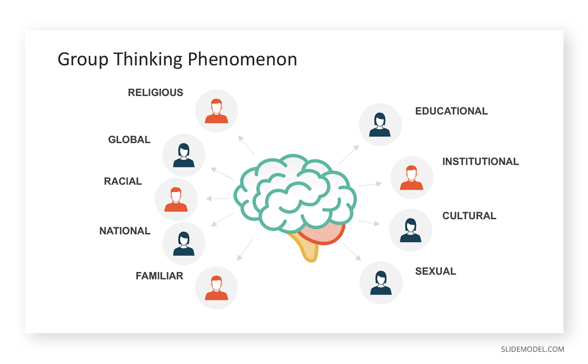Cognitive Bias Group Thinking Phenomenon PPT Template