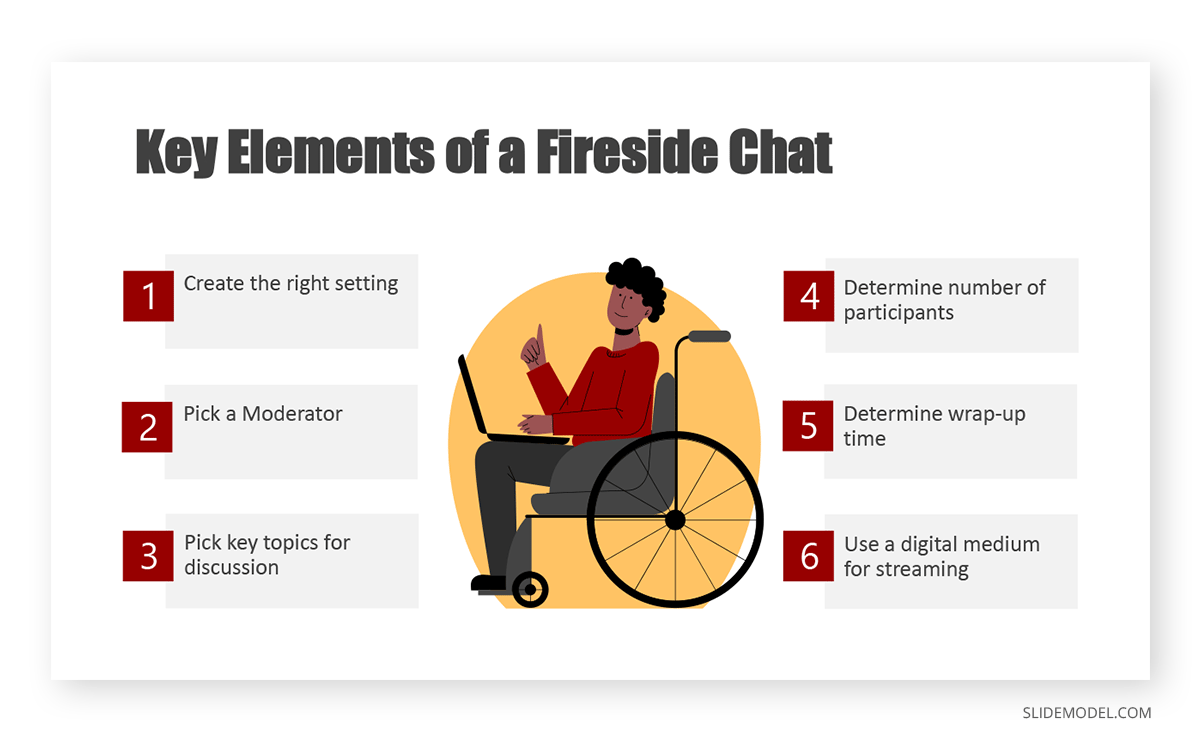Key Elements of a Fireside Chats PPT Template