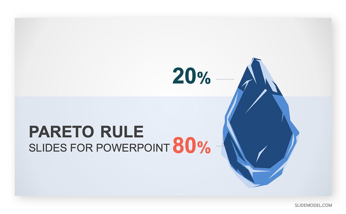 Pareto Rule PPT Template