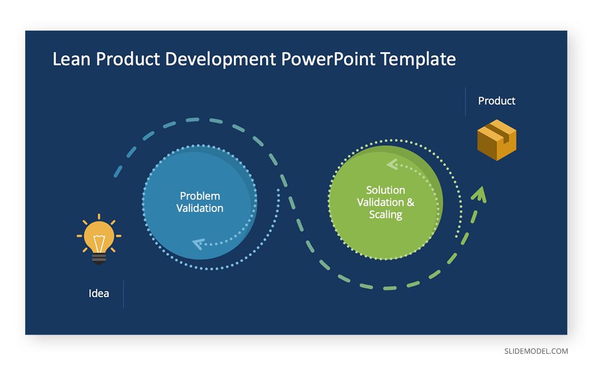 Project Management Methodologies Lean PPT Template