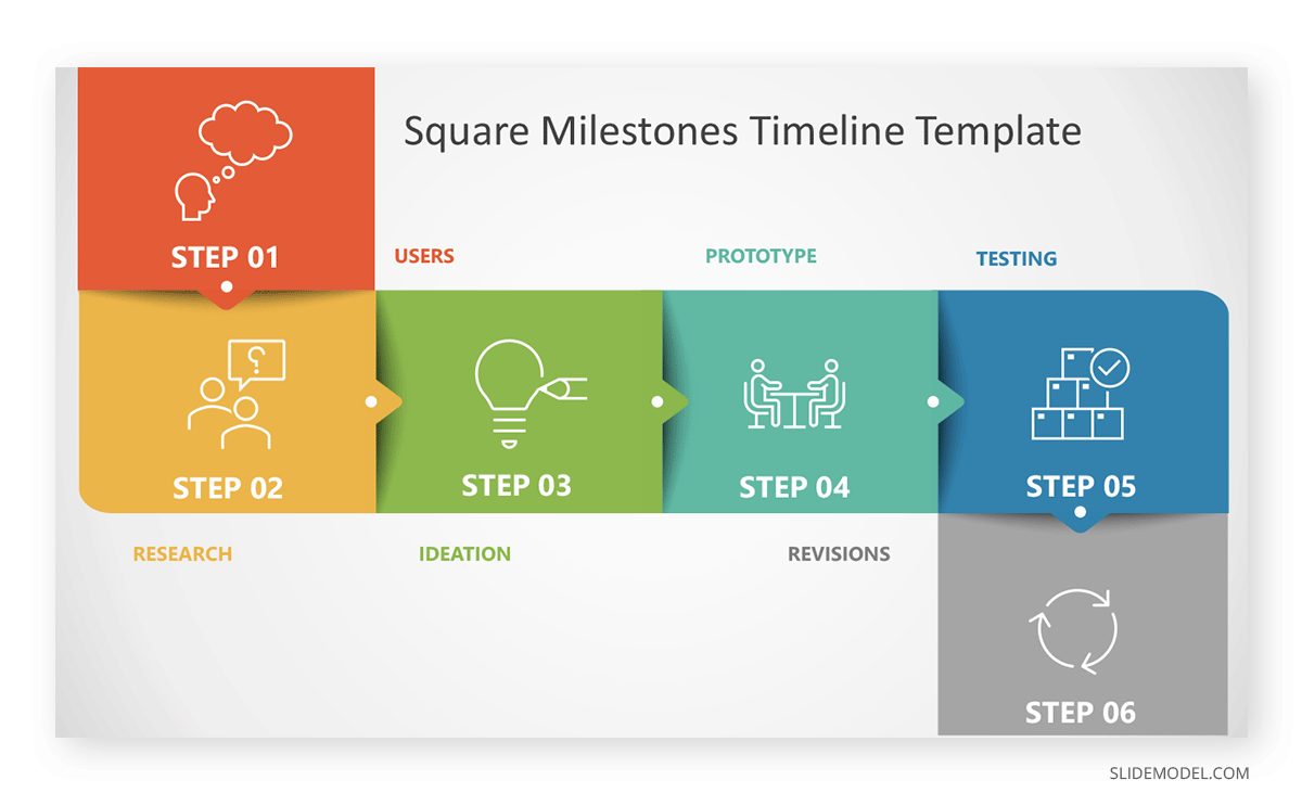 Square Milestones Timeline Project Kick Off Meeting PPT Template