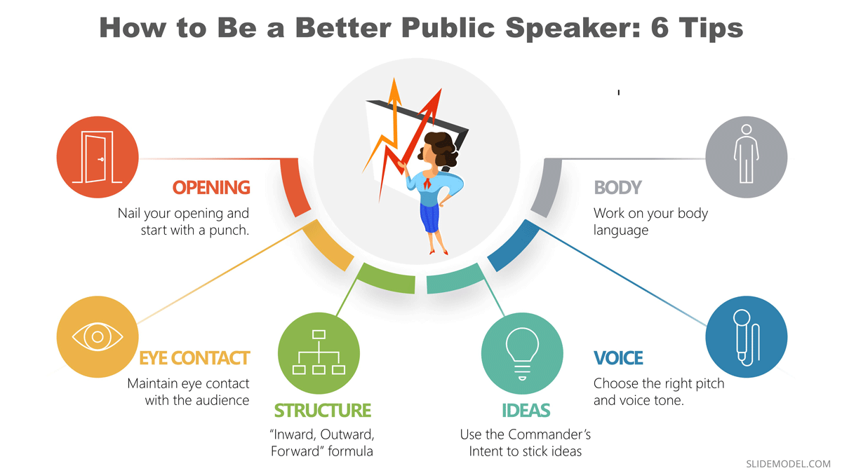 Be a Better Speaker 100 talks PPT Template