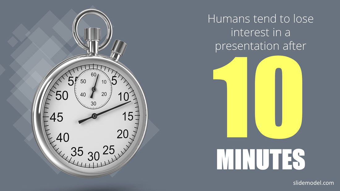 The 10 minutes rule PPT Template