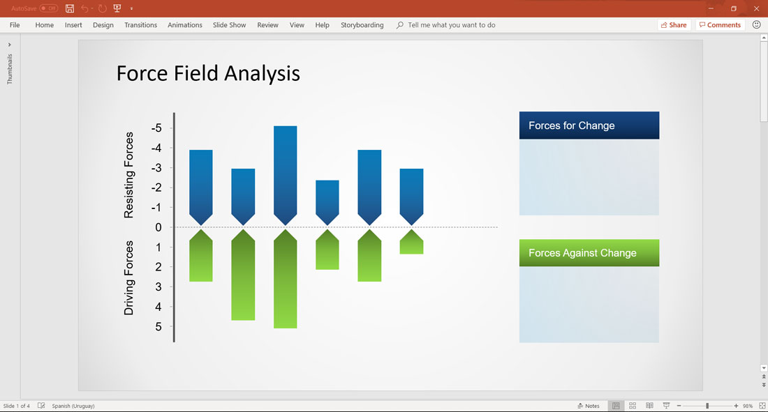 PPT Chart Force Field Analysis