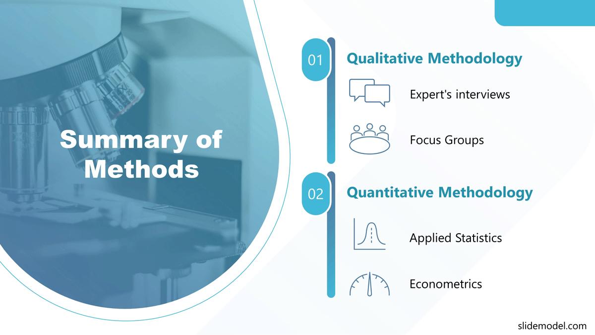 Present Scientific Methodology PowerPoint Template