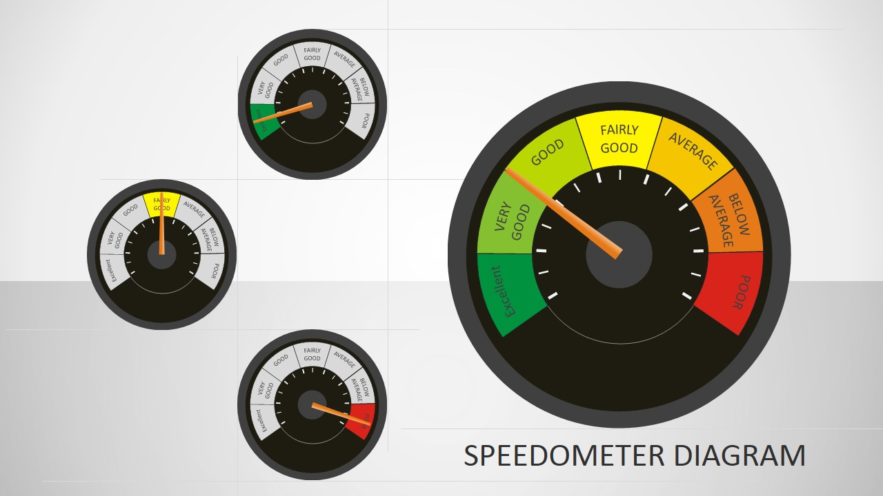 Editable Speedometer Gauge Powerpoint Shapes