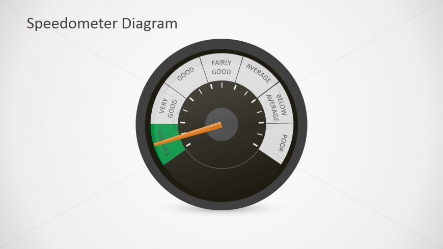 Speedometer chart template slidemodel speedometer chart template powerpoint gauge shape maxwellsz