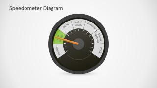 PowerPoint Dashboard Gauge Shapes
