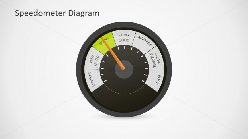 Gauge Dashboard PPT Template