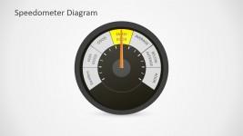 Dashboard Speedometer PowerPoint Shapes