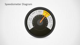 Microsoft Dashboard Gauges Templates