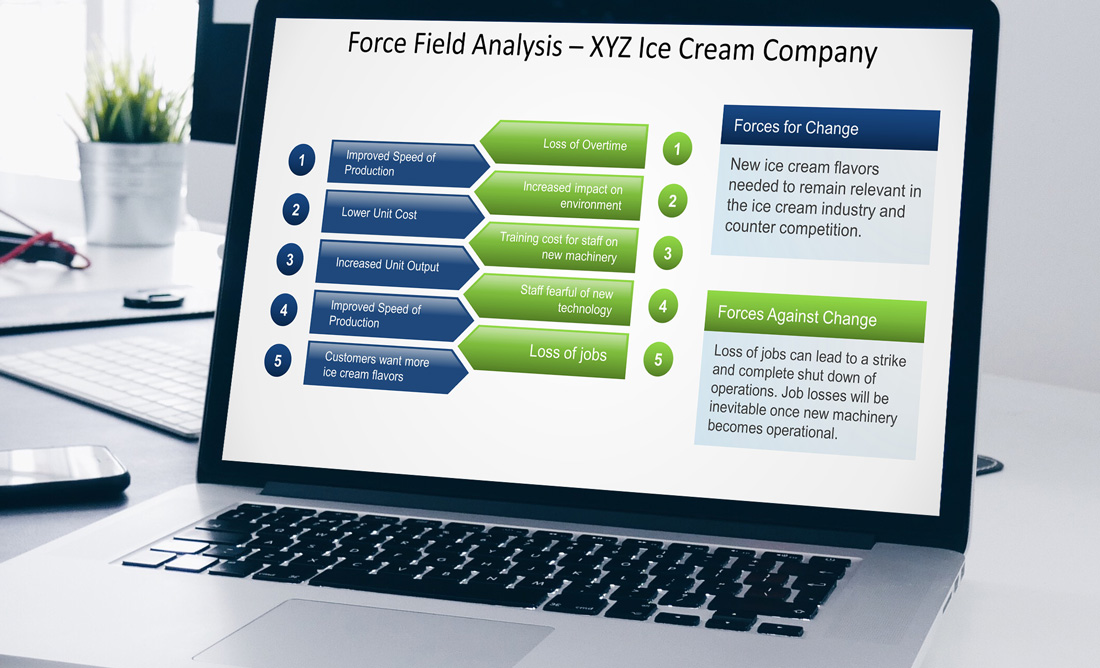 Professional PPT Template Force Field Analysis