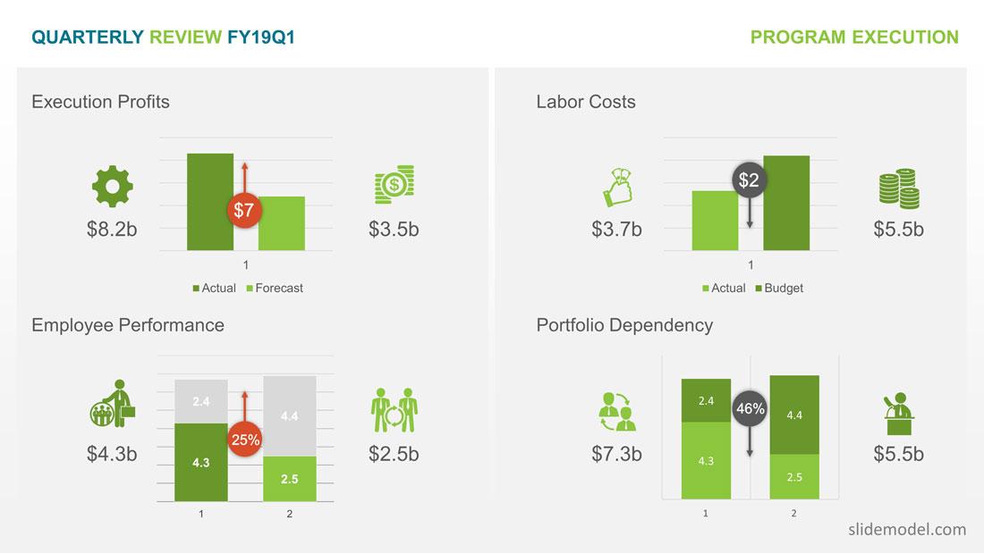 KPI Quarterly Business Review Presentation Design