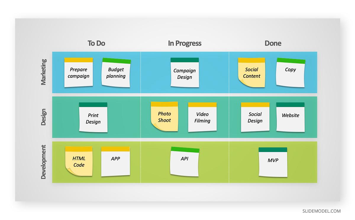 Project Management Methodologies Kanban PPT Template