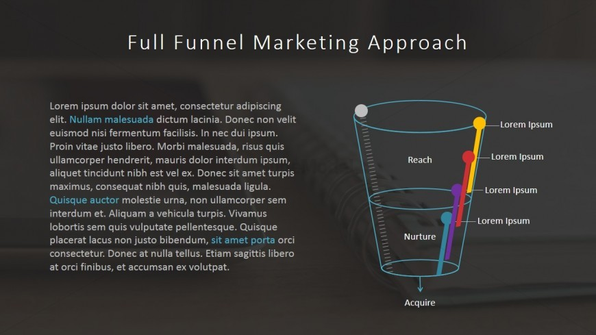 PPT Funnel Marketing Approach