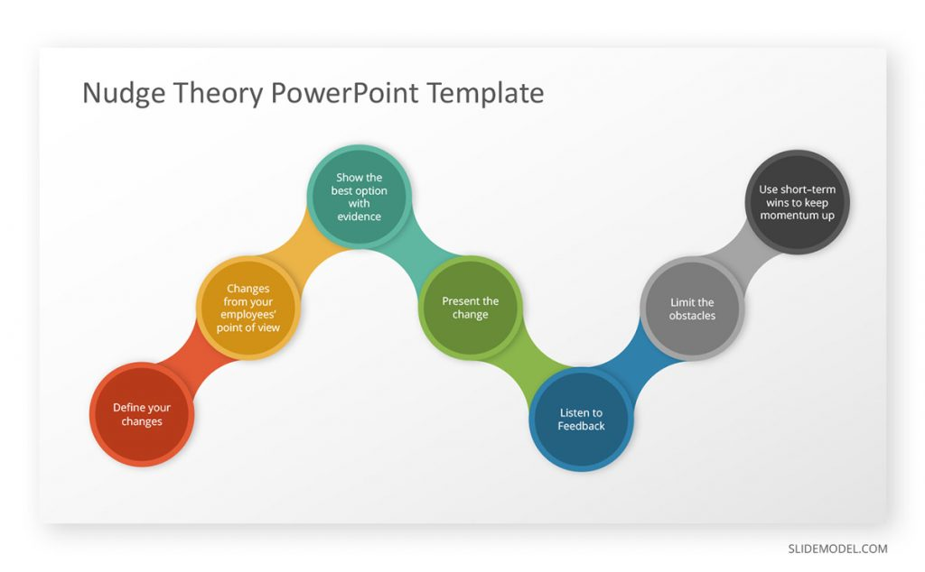 Behavioral Psychology Nudge PowerPoint template