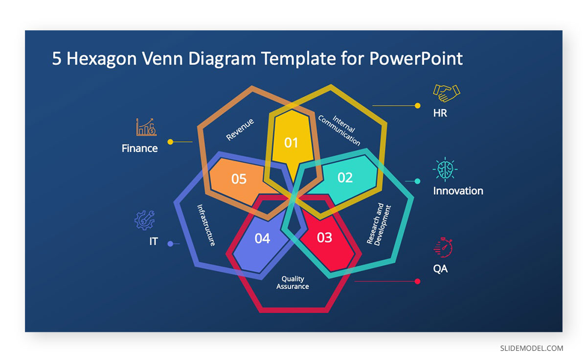 5 Hexagon Venn Diagram PowerPoint Template