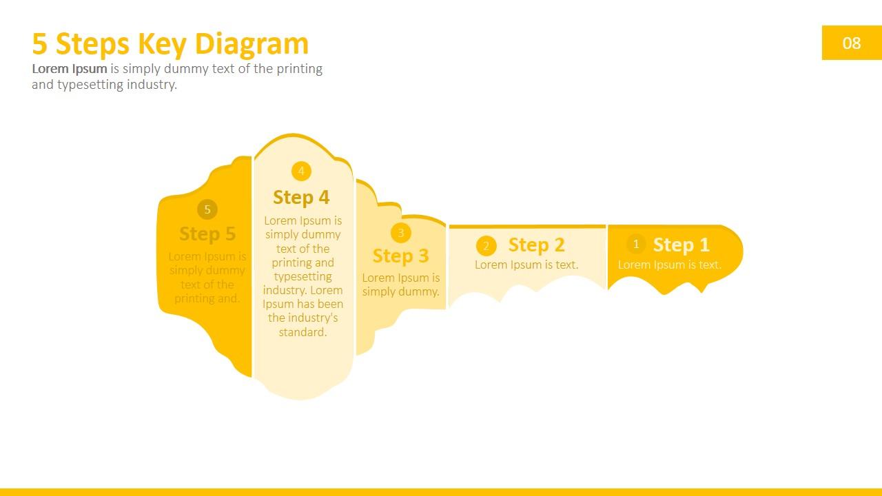 car door lock diagram 5 steps key powerpoint diagram slidemodel