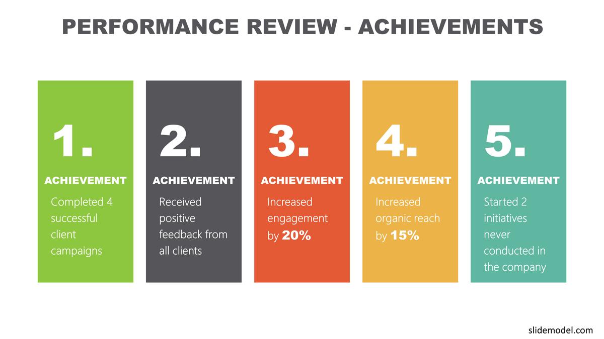Performance Review Achievements PowerPoint Template
