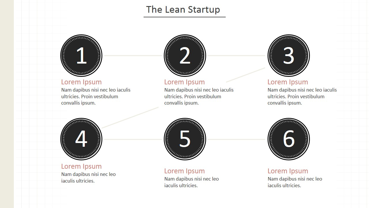 lean startup methodology The lean method has three key principles: first, rather than engaging in months of planning and research, entrepreneurs accept that all they have on day one is a series of untested hypotheses.