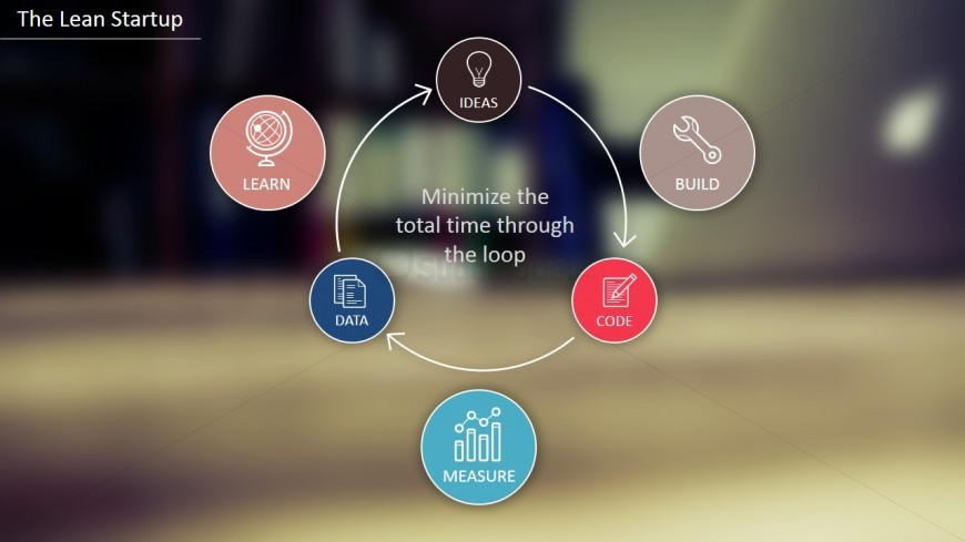 PowerPoint Shapes for Lean Startup Methodology