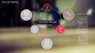 PPT Templates for Lean Startup Methodology