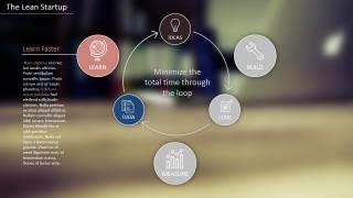 PowerPoint Lean Startup Background