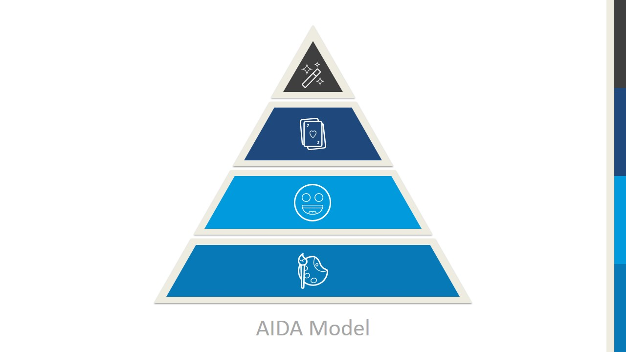 PowerPoint Template of AIDA Model