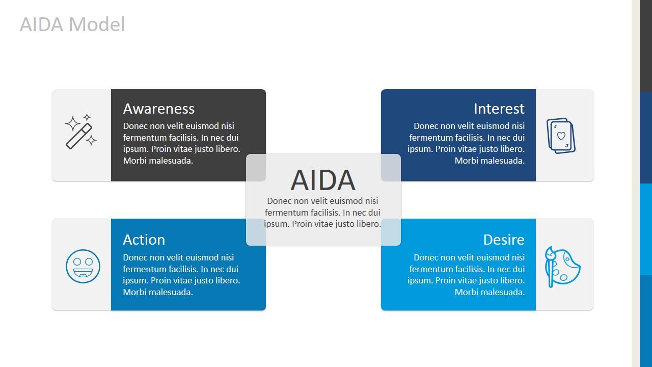 PowerPoint AIDA Quadrants Model