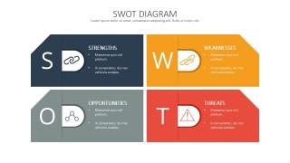 PowerPoint SWOT Template Matrix
