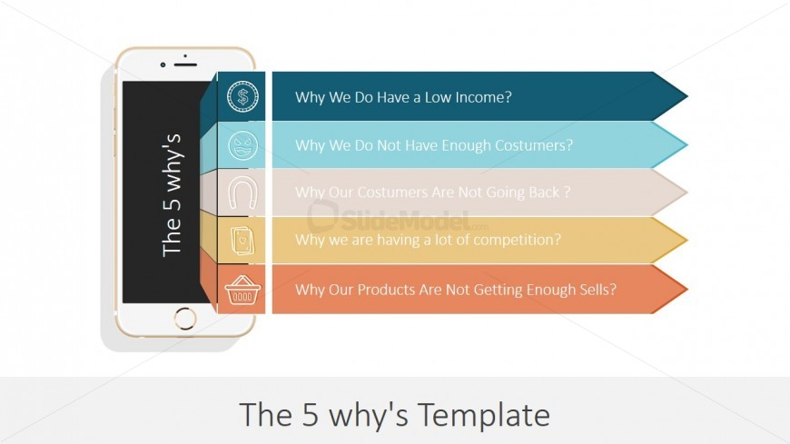 Root cause analysis 5 whys powerpointtemplate slidemodel ppt 5 whys framework template pronofoot35fo Images