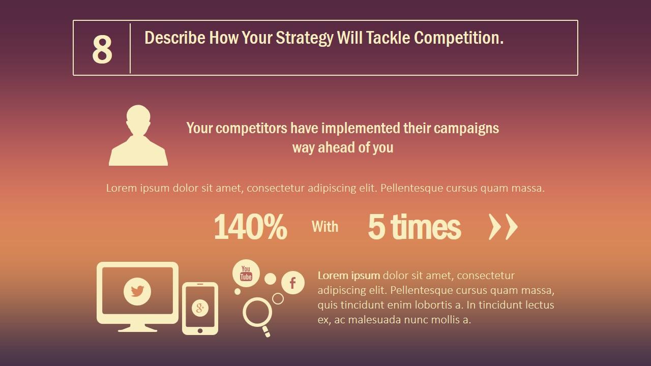 PPT Presentation Inbound Marketing Competition