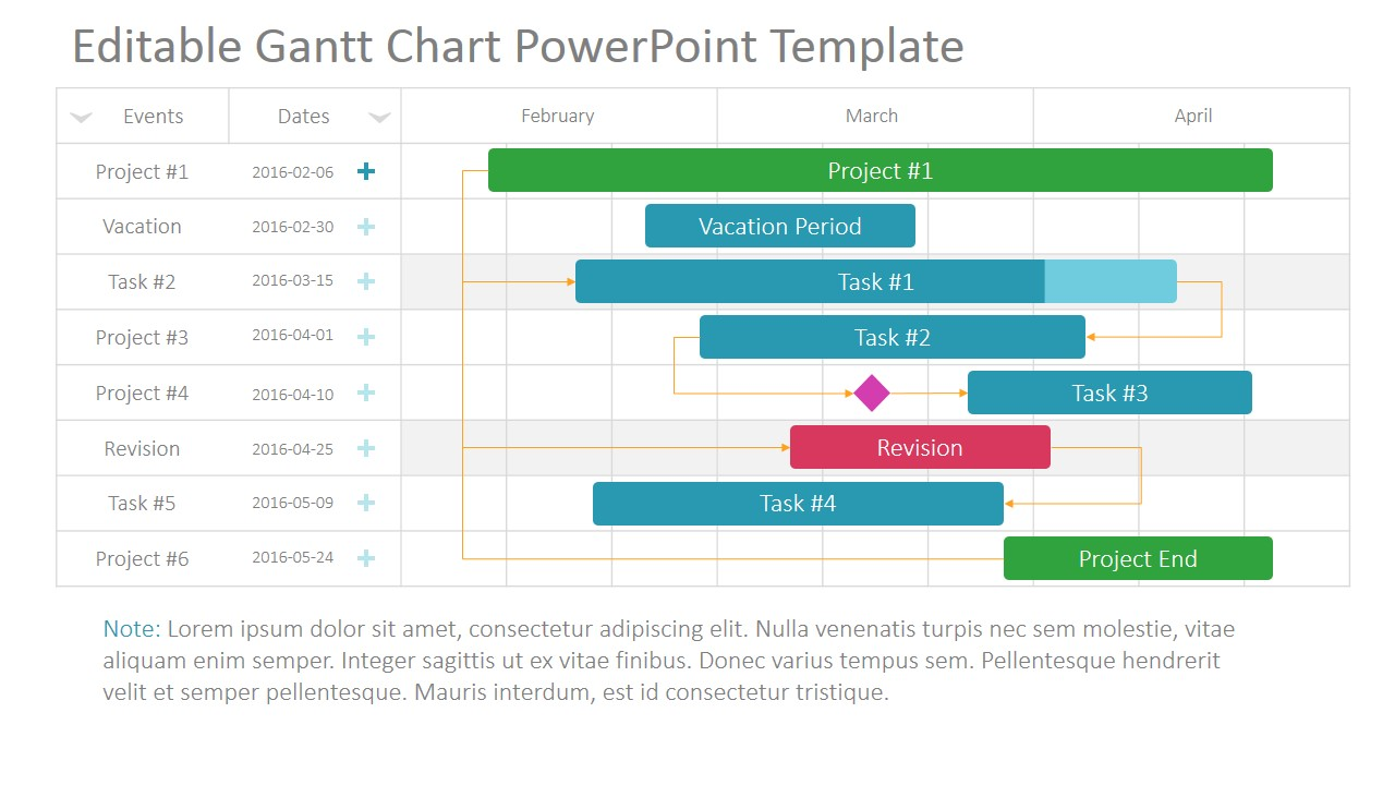 Project gantt chart powerpoint template slidemodel powerpoint timeline template gantt project timeline template for powerpoint within a gantt chart with milestones alramifo Image collections