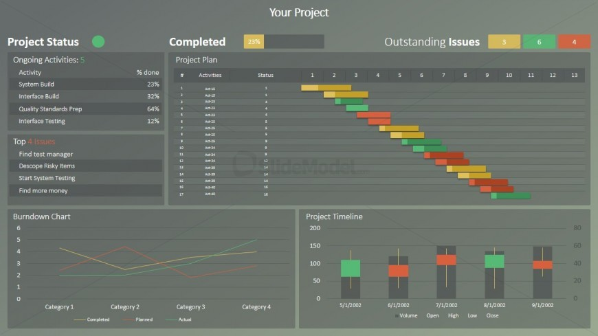 powerpoint dashboard for project management slidemodel