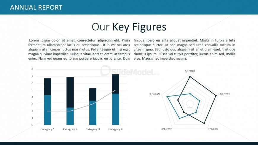 PowerPoint Template Data Driven Charts
