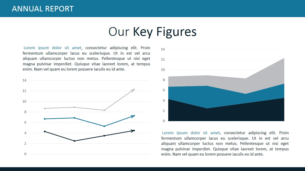 Data Driven Charts for Key Figures