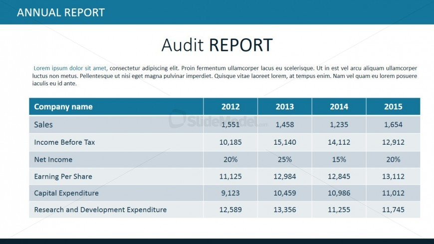 PPT Template Table Audit Report  It Audit Report Template