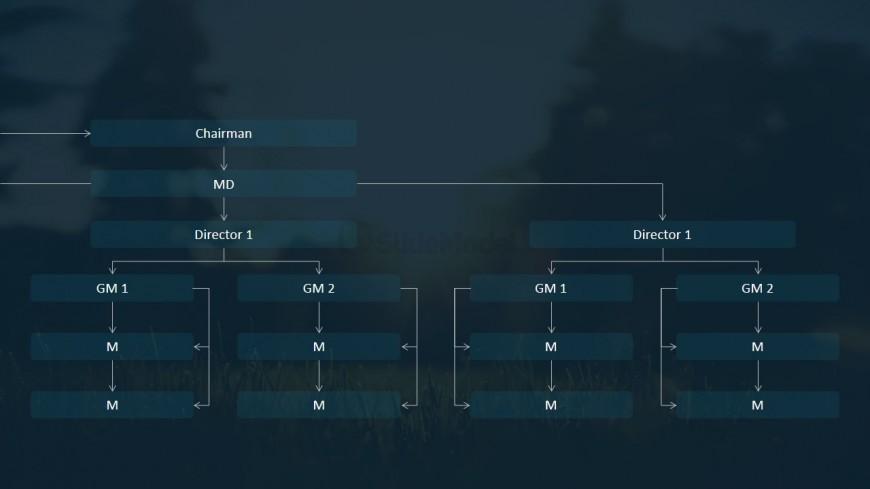PPT Organizational Chart Slide Design